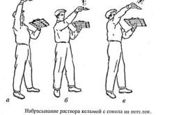 Схема нанесения штукатурки на потолок