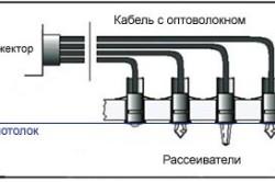 Монтаж рассеивателей в натяжной потолок