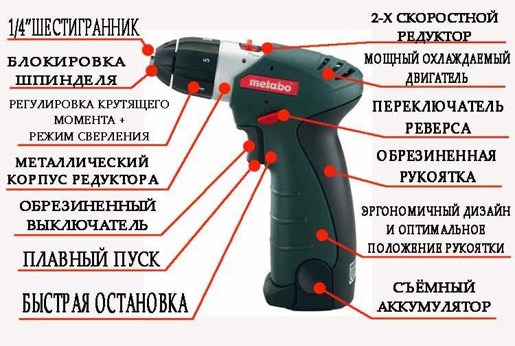 Ремонт аккумуляторов шуруповерта метабо своими руками