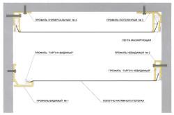 Схема двухуровневого натяжного потолка