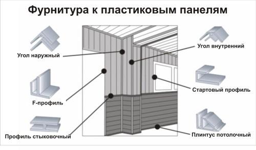 Схема фурнитуры к пластиковым панелям