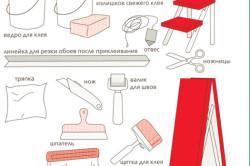 Схема инструментов для поклейки обоев