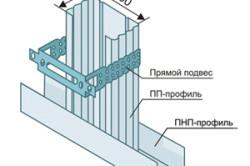 Схема крепления основного профиля каркасной системы