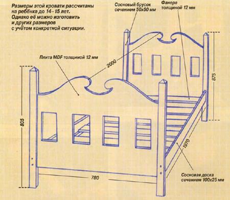 Схема кровати для детей 14-15