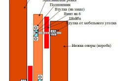 Схема маятникового механизма для детской кроватки