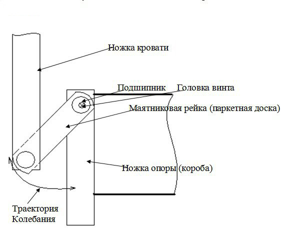 Маятниковый механизм своими руками