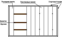 Схема монтажа подвесного потолка из панелей ПВХ