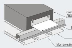 Схема монтажа светильника в реечный потолок