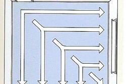 Схема натягивания ковролина