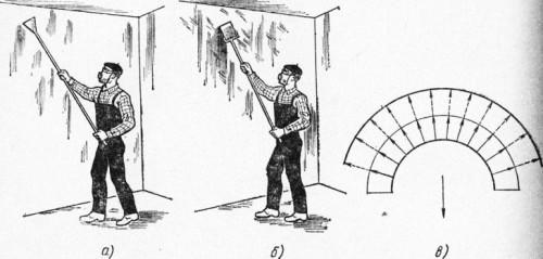 Схема очистки стены: а – очистка скребком, б – сглаживание лещадью или шарнирной теркой, в – схема перемещения рабочего инструмента