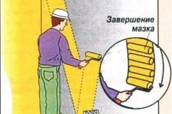 Схема окрашивания валиком бетонной стены