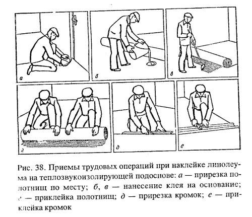 Схема приемов трудовых