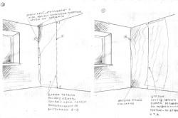 Схема приклеивания первых полос обоев
