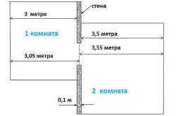 Схема расчета линолеума