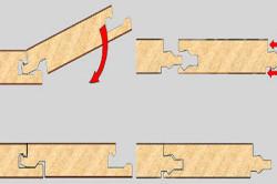 Схема различия замков ламината