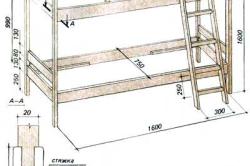 Схема устройства двухъярусной кровати