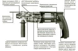Схема устройства профессионального шуруповерта