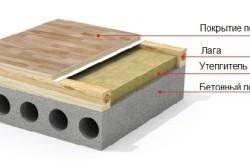 Схема утепления пола с использованием стяжки и лаг