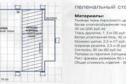 Схема выкройки пеленального столика