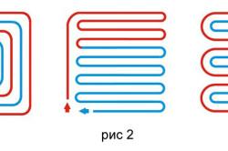 Схемы укладки водяного теплого пола