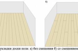 Технология укладки деревянных полов