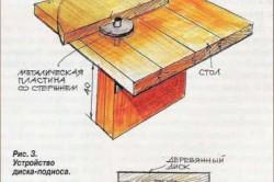Схема устройства столика