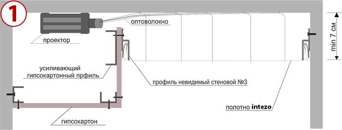 Установка проектора на потолок своими руками