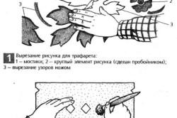 Схема узоров с помощью трафаретов