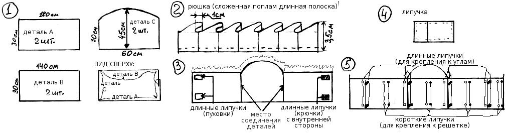 Бортики в детскую кроватку своими руками пошагово с выкройки