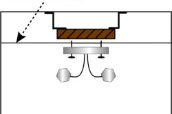 Рисунок 2. Схема конструкции для установки люстры
