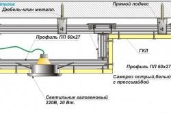 Схема двухуровневого подвесного потолка