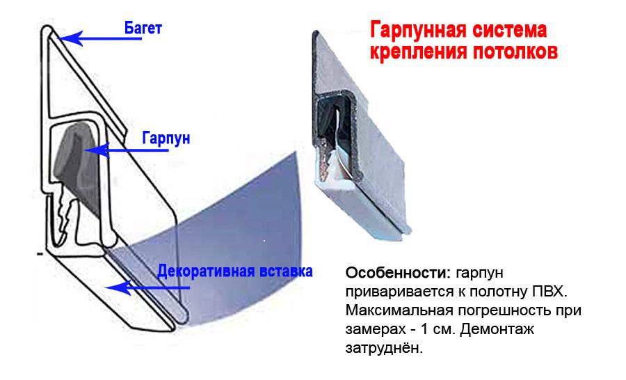 Электрика мастер класс с фото #2