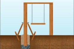 Схема установки столбов для рамы качелей