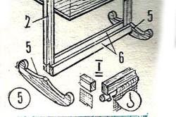 Схема каркаса люльки