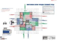 Рисунок 1.Схема прокладки трубы при монтаже водяных полов