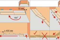 Схема укладки ламината