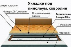 Схема монтажа пробкового утеплителя под линолеум