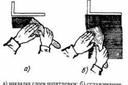 Схема нанесения шпатлевки