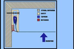 Схема ремонта натяжного потолка