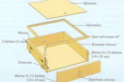 Схема ящика
