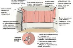 Технология оклейки стен