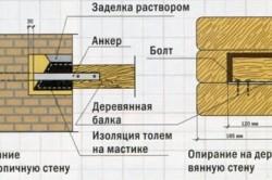 Схема крепления деревянных балок