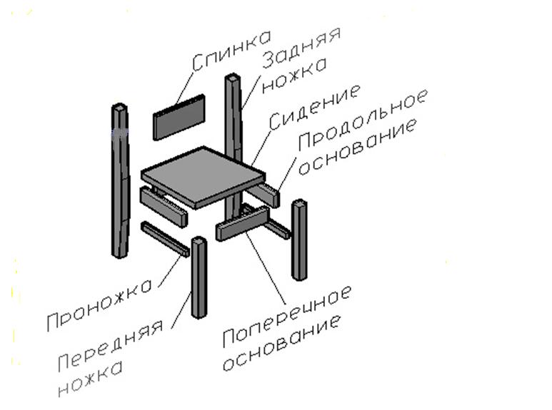 Схема сборки стула