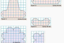 Схемы выкройки фигурных деталей
