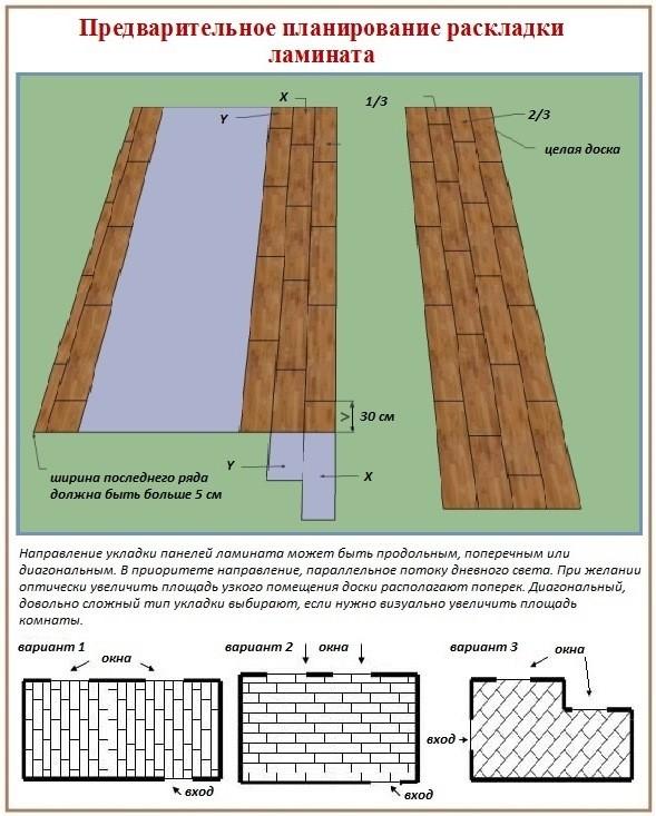 Схема зимней удочУкладка ламината с фасками своими