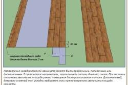 Варианты укладки панелей ламината
