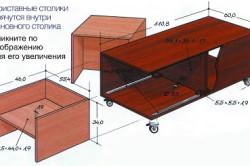Схема журнального столика