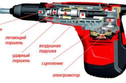 Схема устройства перфоратора.