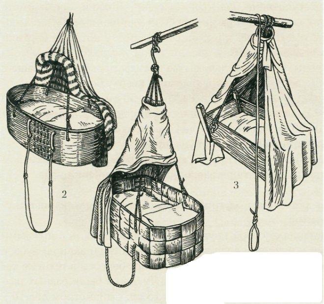 Виды люлек 19 века