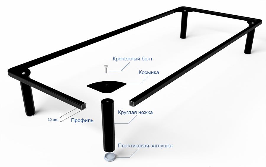 Устройство металлического каркаса для кровати